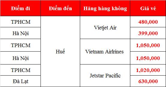 Vé máy bay giá rẻ đi Huế tháng 7