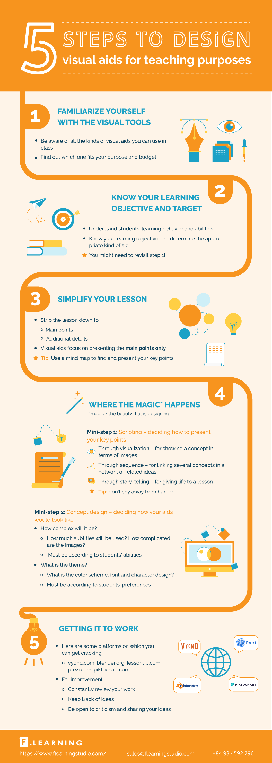 5 steps to design visual aids for teaching purposes #infographic