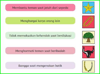kunci jawaban tematik kelas 6 tema 3 subtema 3 pembelajaran 2