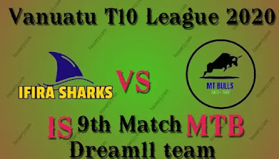 IS vs MTB Dream11 Team Prediction | Ifira Sharks vs MT Bulls