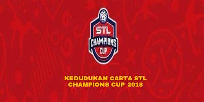 Kedudukan Carta STL Champions Cup 2018