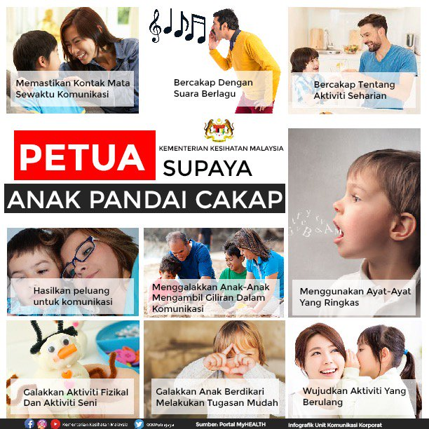 terapi anak lambat bercakap,aktiviti untuk anak speech delay,bayi banyak cakap, suplemen untuk anak speech delay,pengalaman anak lambat bercakap,doa untuk lancar bercakap,cara menggalakkan percakapan anak