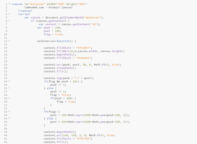 Belajar HTML dan Canvas Membuat Animasi Lingkaran