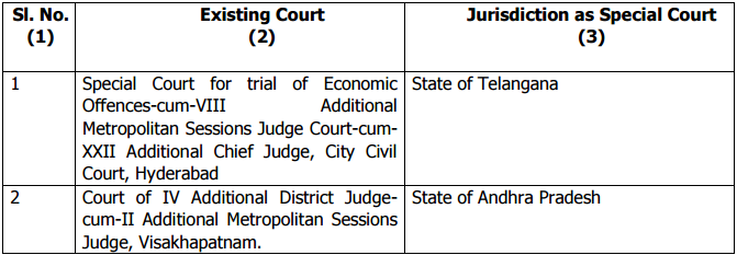 Designation of Special Court for the State of Telangana and Andhra Pradesh