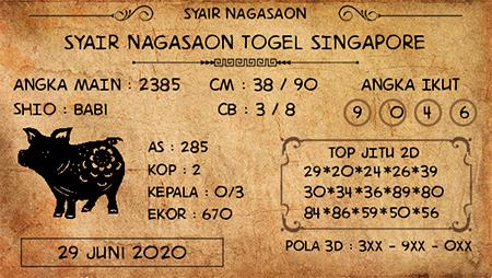Prediksi Nagasaon Togel Singapura Senin 29 Juni 2020