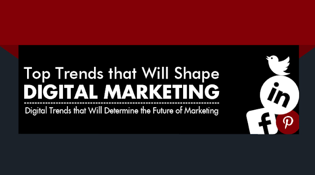 Top-Trends-That-Will-Shape-Digital-Marketing #Infographic