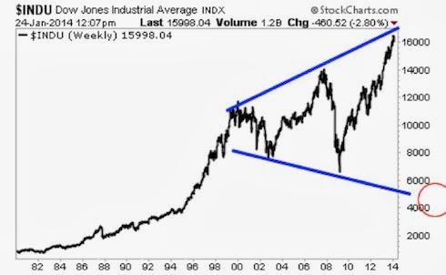 Persona Non Grata: COTW: The Panic of 2008 Revisited