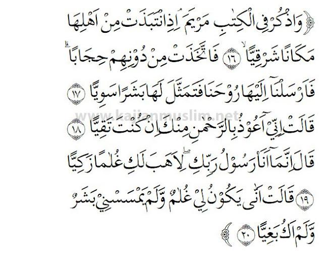 Surah Maryam Meaning In English
