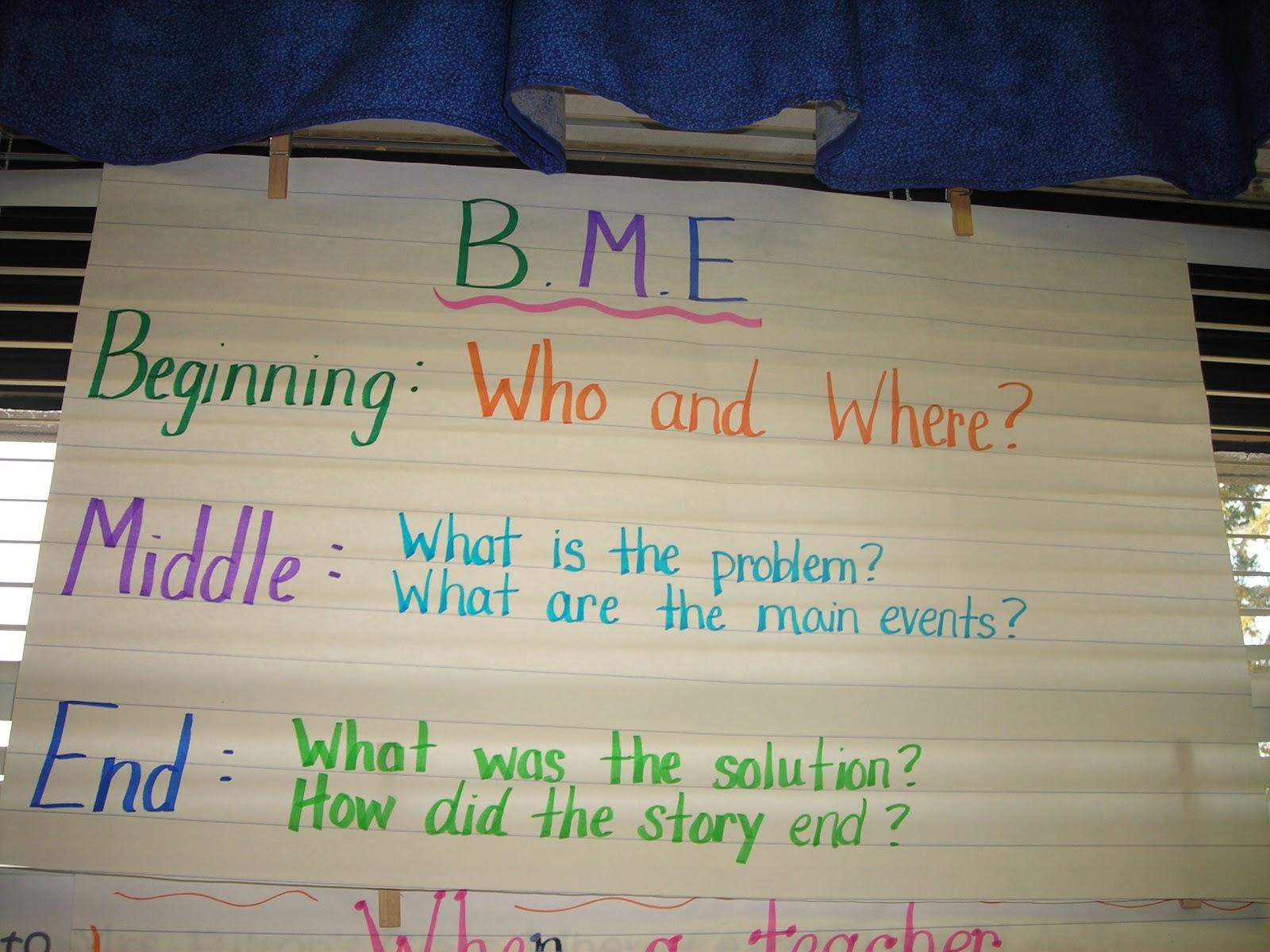 Creating Lifelong Learners Bme Anchor Chart