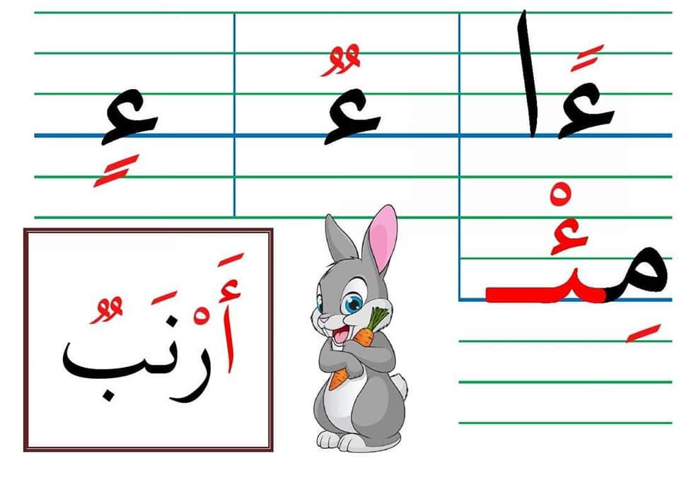 كراس الحروف العربية والأصوات