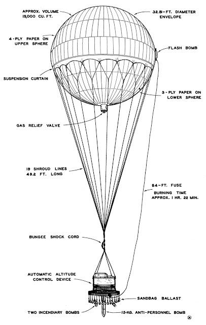 منطاد فو غو الياباني .. منطاد قنابل الياباني .. بالون القنابل الياباني فو غو - البالون الناري الياباني - بالون النار Fu-Go balloon bomb 風船爆弾  ふ号 兵器