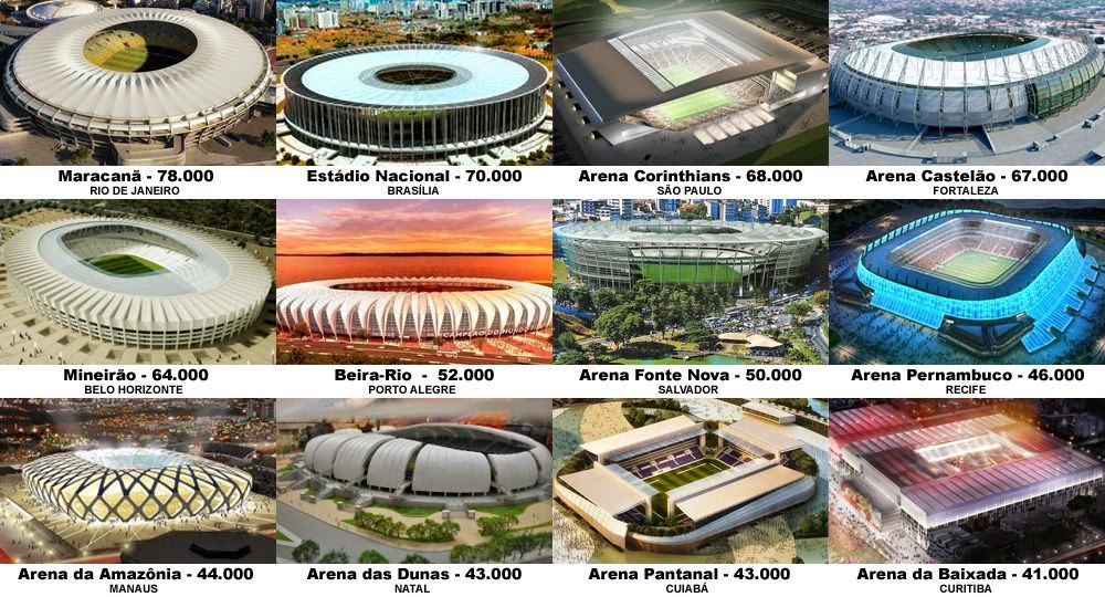 Brazil host cities for official matches