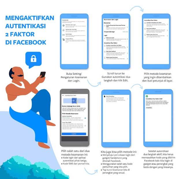 autentifikasi dua langkah di facebook