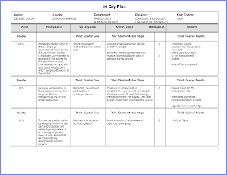 30 60 90 day plan template excel