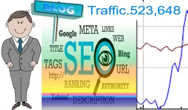 Organic Traffic For Website for free