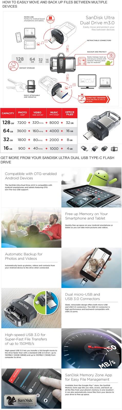 SanDisk USB OTG jimatkan memori android smartphone