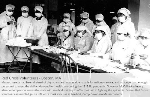Masked Red Cross Volunteers in 1918