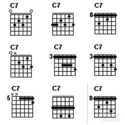 Chord gitar C7