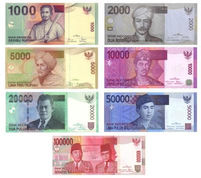 Ilustrasi Uang Rupiah (IDR). Sumber : Wikipedia.. https://id.wikipedia.org/wiki/Rupiah