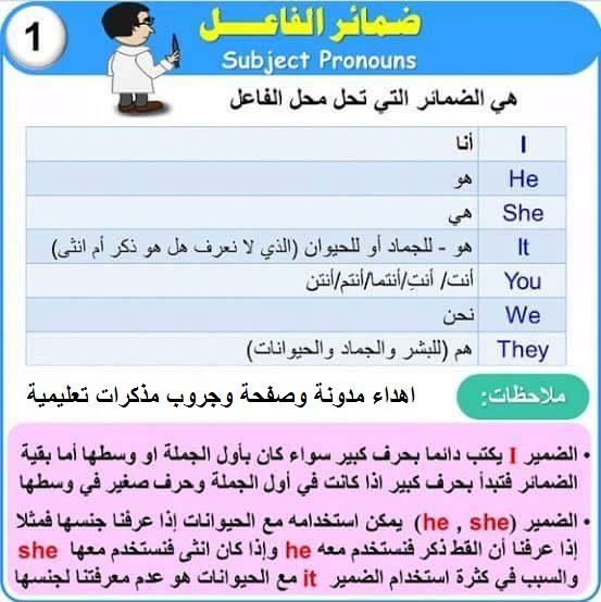 حصريا ابسط وافضل واروع شرح قواعد لغة انجليزية فى صور وجمعتهم فى ملف Pdf لو تريد تحسين لغتك