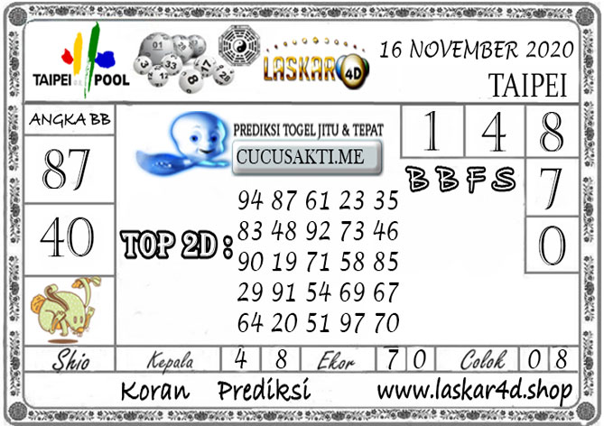 Prediksi Togel TAIPEI LASKAR4D 16 NOVEMBER 2020