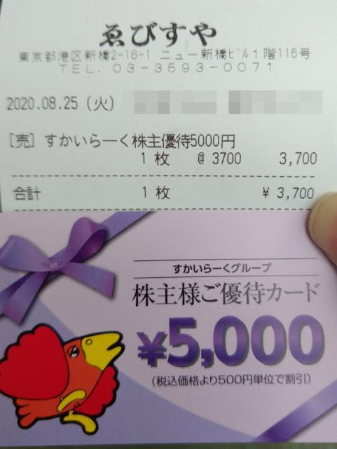 (すからーく)¥5,000株主優待券が破格の26%引き!