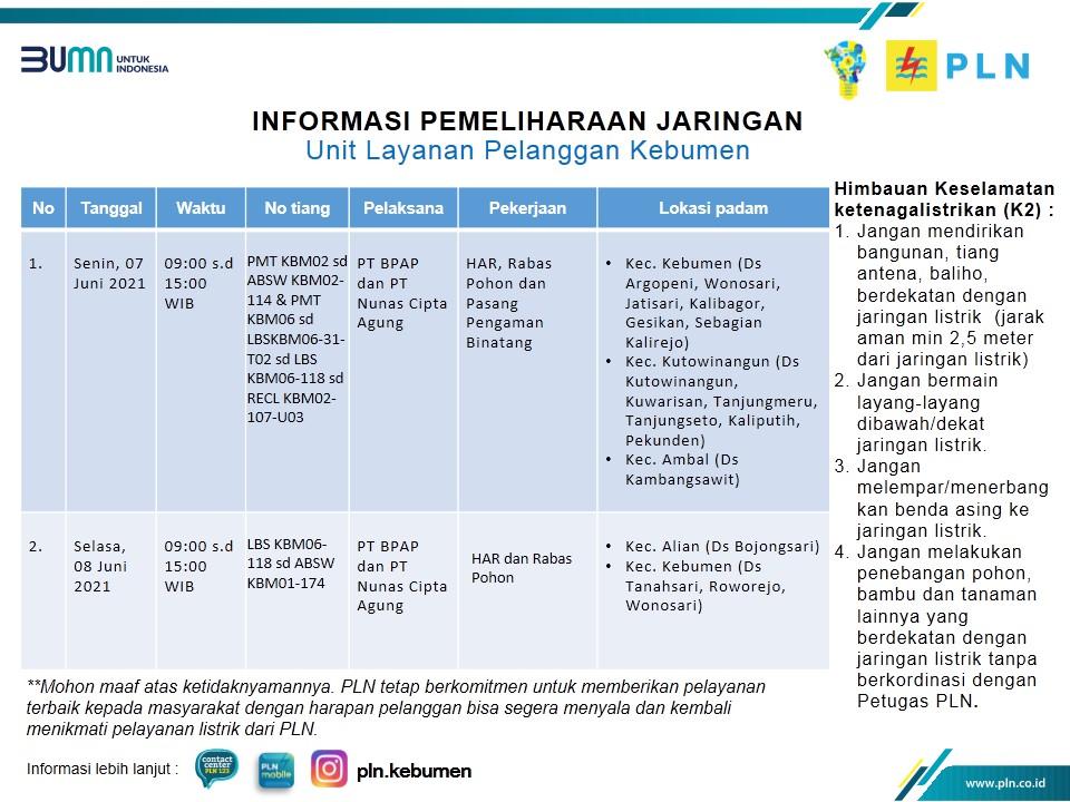 Berikut Jadwal Pemadaman Listrik di Kebumen Selasa 8 Juni 2021