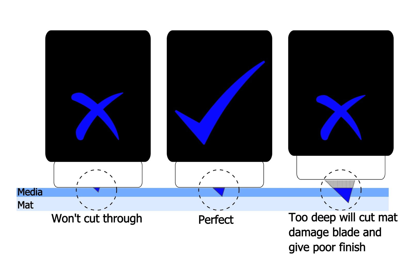 Silhouette Uk Silhouette Basics Masterclass On Blades