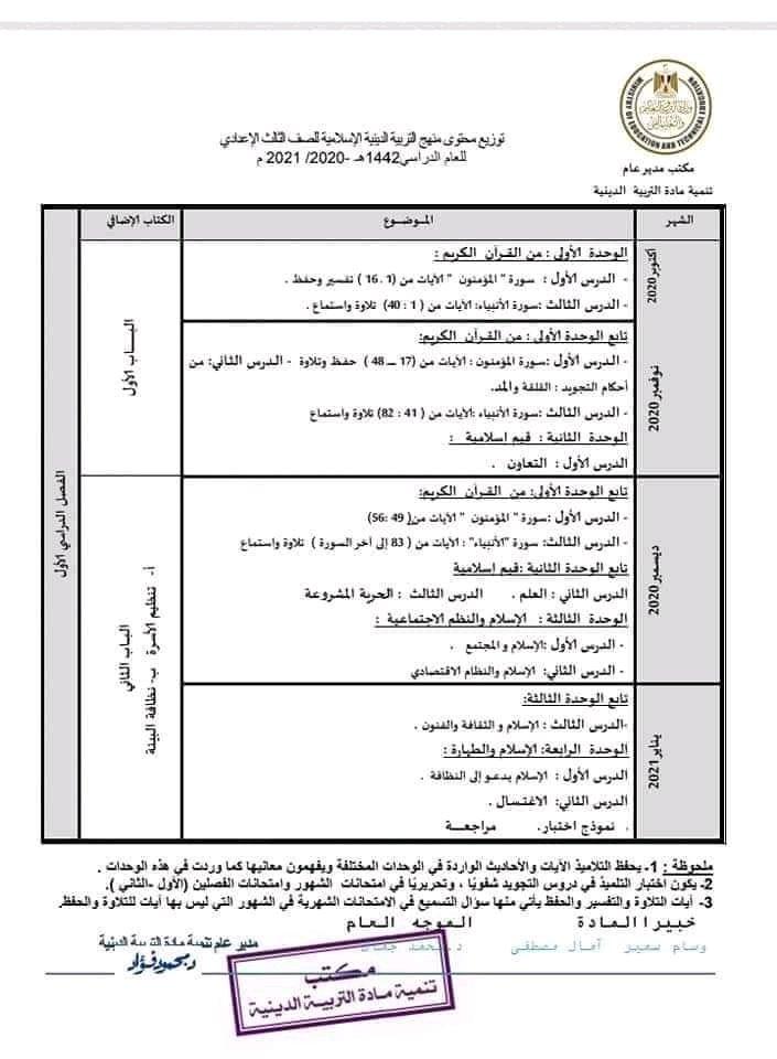 توزيع منهج التربية الدينية للمرحلة الاعدادية للترمين 2021
