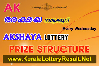 KeralaLotteryResult.net , kerala lottery result Akshaya AK result , kerala lottery kl result , yesterday lottery results , lotteries results , keralalotteries , kerala lottery , keralalotteryresult , kerala lottery result , kerala lottery result live , kerala lottery today , kerala lottery result today , kerala lottery results today , today kerala lottery result , kerala lottery result , Akshaya lottery results , kerala lottery result today Akshaya , Akshaya lottery result , kerala lottery result Akshaya today , kerala lottery Akshaya today result , Akshaya kerala lottery result , Akshaya lottery AK 420 results 20-11-2019 , Akshaya lottery AK 420 , live Akshaya lottery AK-420 , Akshaya lottery , 20/11/2019 kerala lottery today result Akshaya , 20/11/2019 Akshaya lottery AK-420 , today Akshaya lottery result , Akshaya lottery today result , Akshaya lottery results today , today kerala lottery result Akshaya , kerala lottery results today Akshaya , Akshaya lottery today , today lottery result Akshaya , Akshaya lottery result today , kerala lottery bumper result , kerala lottery result yesterday , kerala online lottery results , kerala lottery draw kerala lottery results , kerala state lottery today , kerala lottare , lottery today , kerala lottery today draw result,