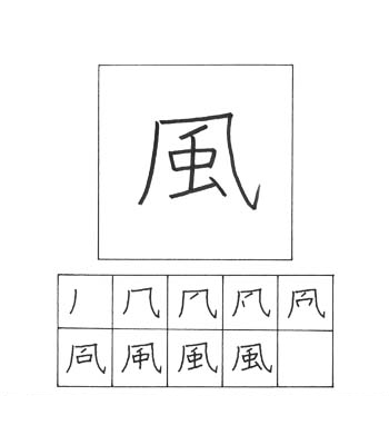 kanji angin