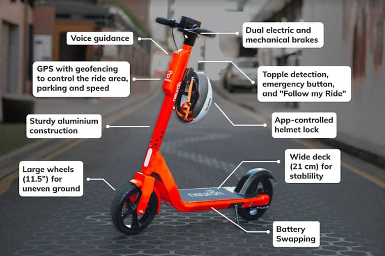 Cool Features of Neuron e-scooter