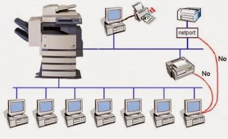 huong dan cai may photocopy in qua mang