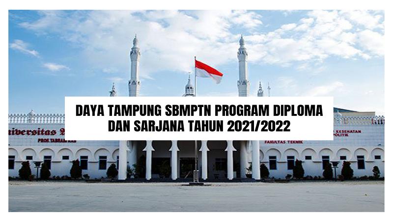 Daya Tampung SBMPTN Program Diploma Dan Sarjana 2021/2022
