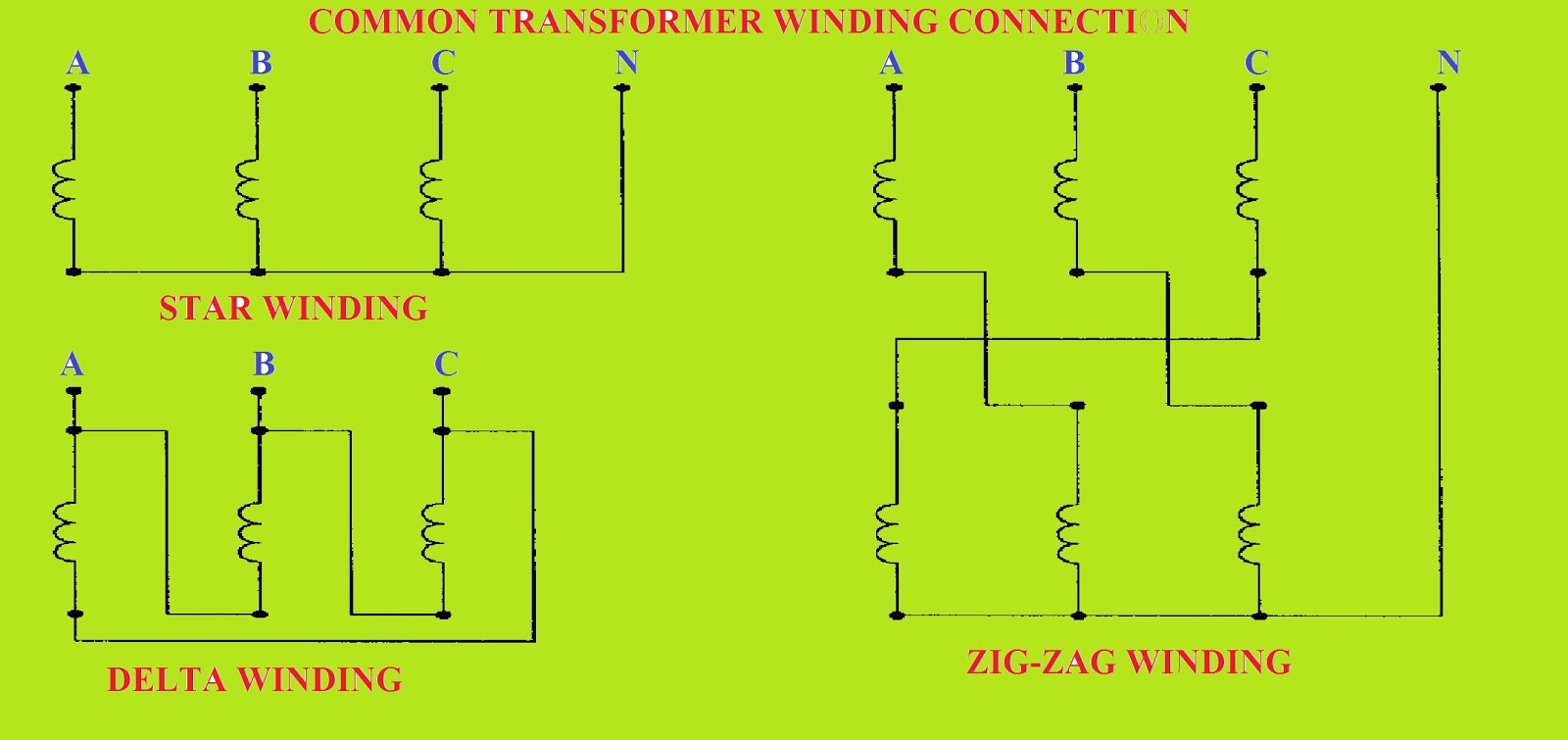 Three phase transformer winding arrangements three phase transformer primary secondary winding arrangements publicscrutiny Image collections