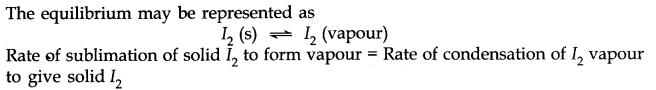Solid-Vapour Equilibrium