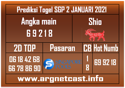 Prediksi Togel SGP 2 Januari 2021