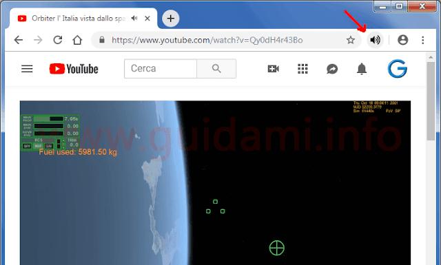 Google Chrome con il pulsante dell'estensione Mute Tab