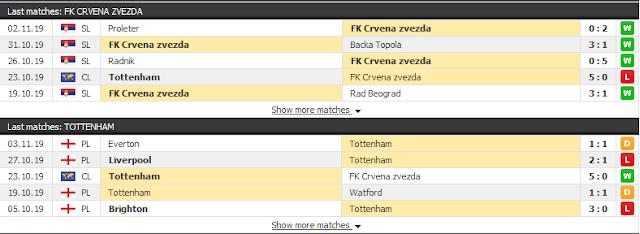 Tìm hiểu kèo Crvena Zvezda vs Tottenham, 03h ngày 7/11 - Champions League Crvena%2BZvezda3