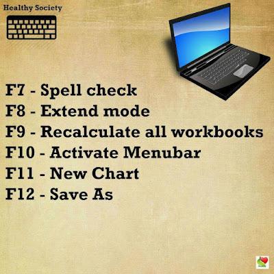 http://www.informationq.com/222-excel-keyboard-shortcuts/