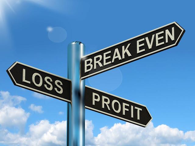 利益、損失、損益分岐点