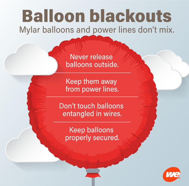 We Energies News: Balloons cause power outage to thousands
