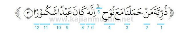 Hukum Tajwid Surat Al-Isra Ayat 3