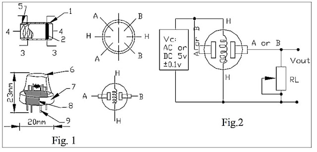 Struktur Sensor MQ-2