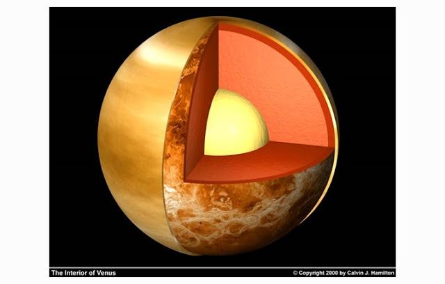 Struktur Lapisan Venus