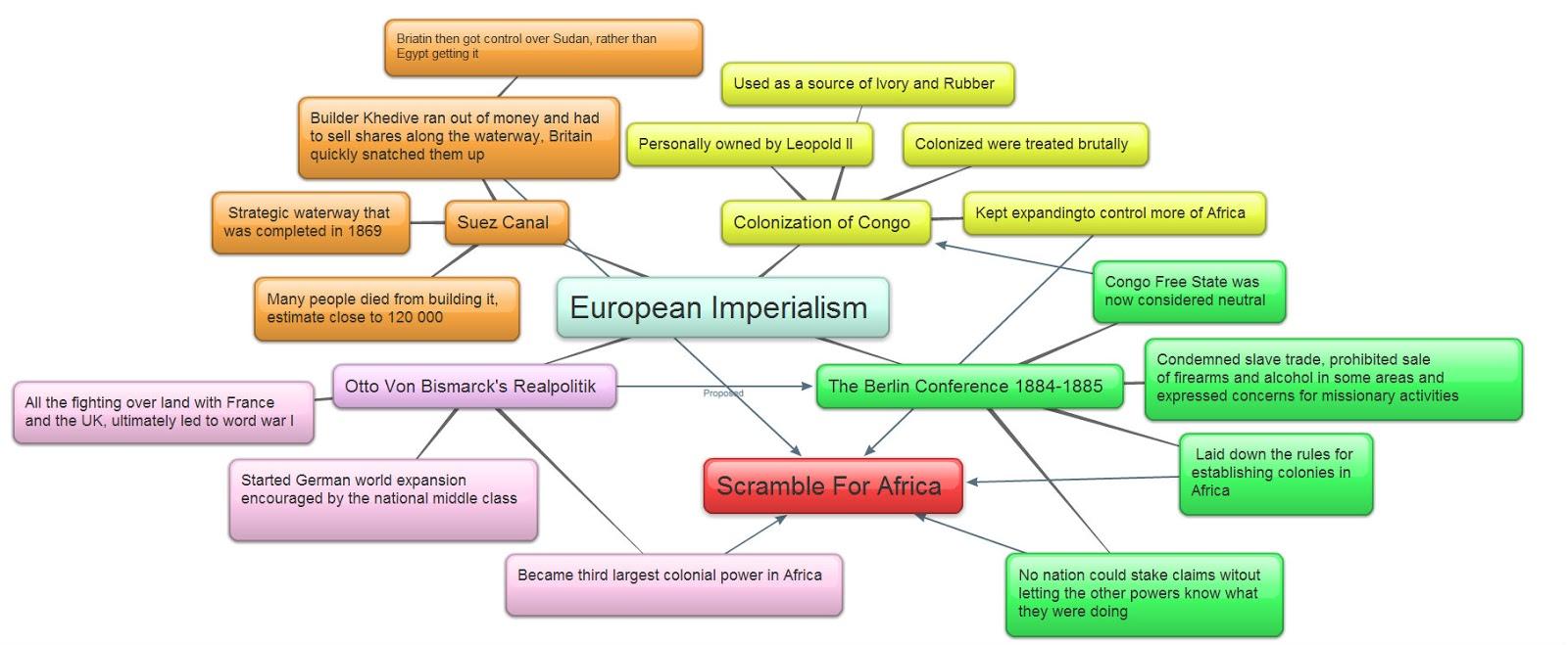 Japan imperialism essay hook