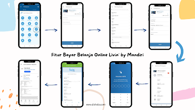 fitur bayar belanja online Livin' by Mandiri