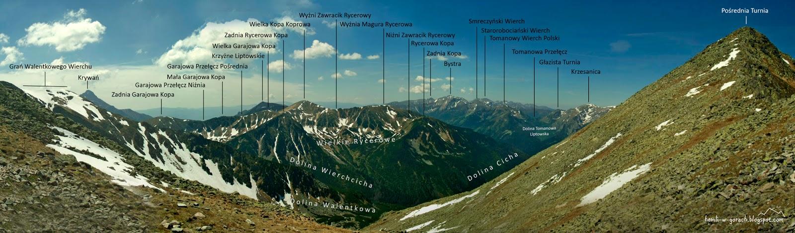 Panorama ze Świnickiej Przełęczy