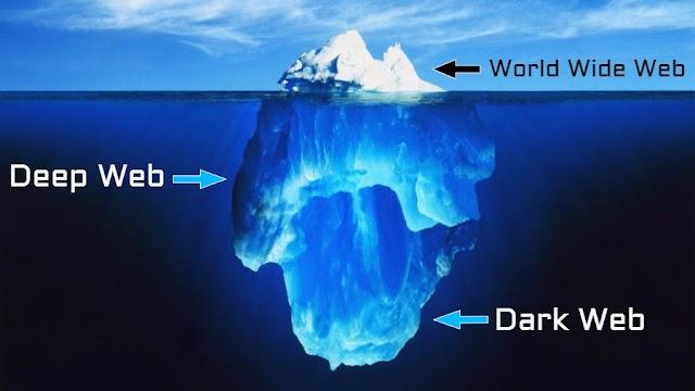 ¿Cuál es la diferencia entre Deep Web, Darknet y Dark Web?