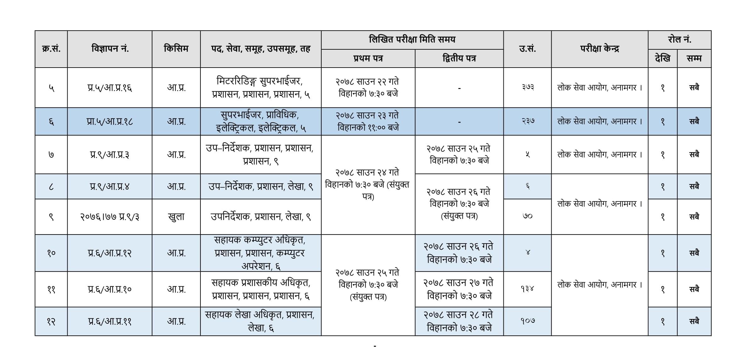 Nepal Electricity Authority (NEA) Written Exam Notice